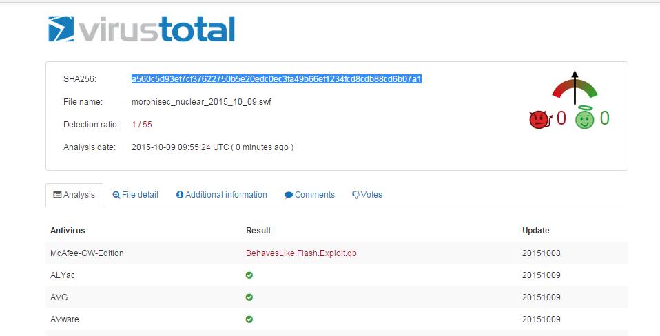 Virus Total Snapshot 1
