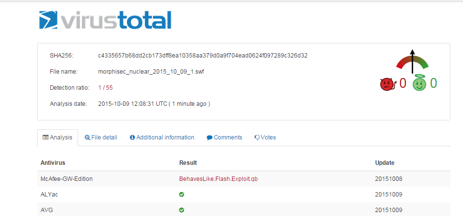 VirusTotal Snapshot4