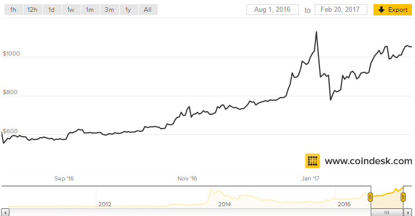 bitcoin-inflation.png