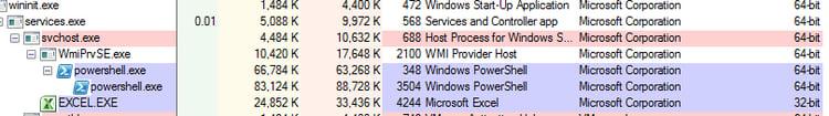Fileless attack framework - WMI