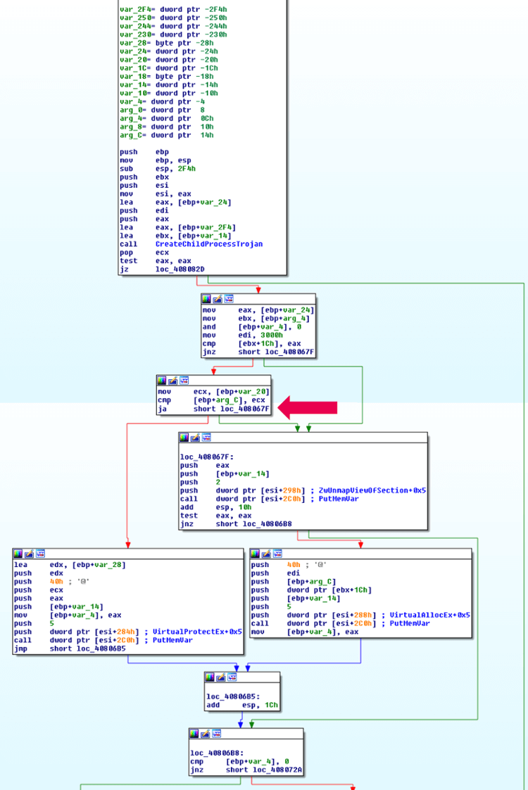 APT_Shellcode16.png