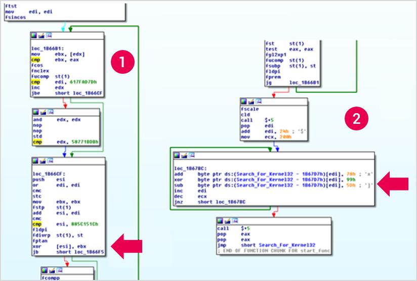 APT_Shellcode3.png