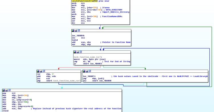 APT_Shellcode5.png