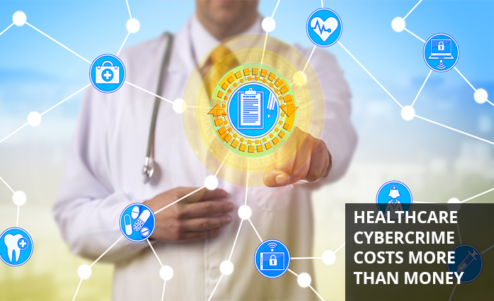 Cost of Healthcare Cybercrime