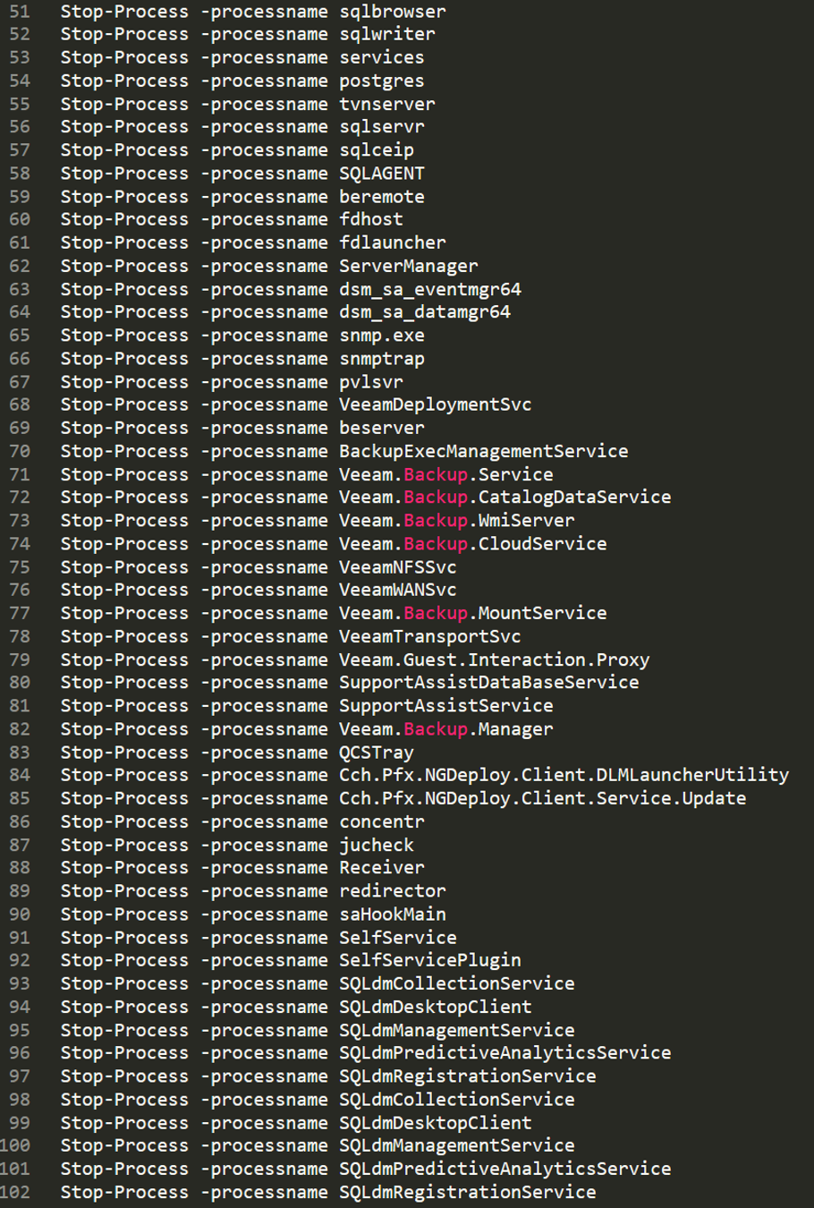 Database processes