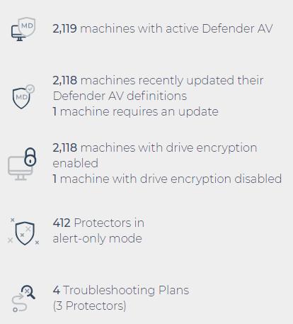 antivirus scanning processes