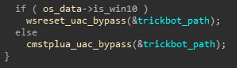 Figure 2 If Windows 10