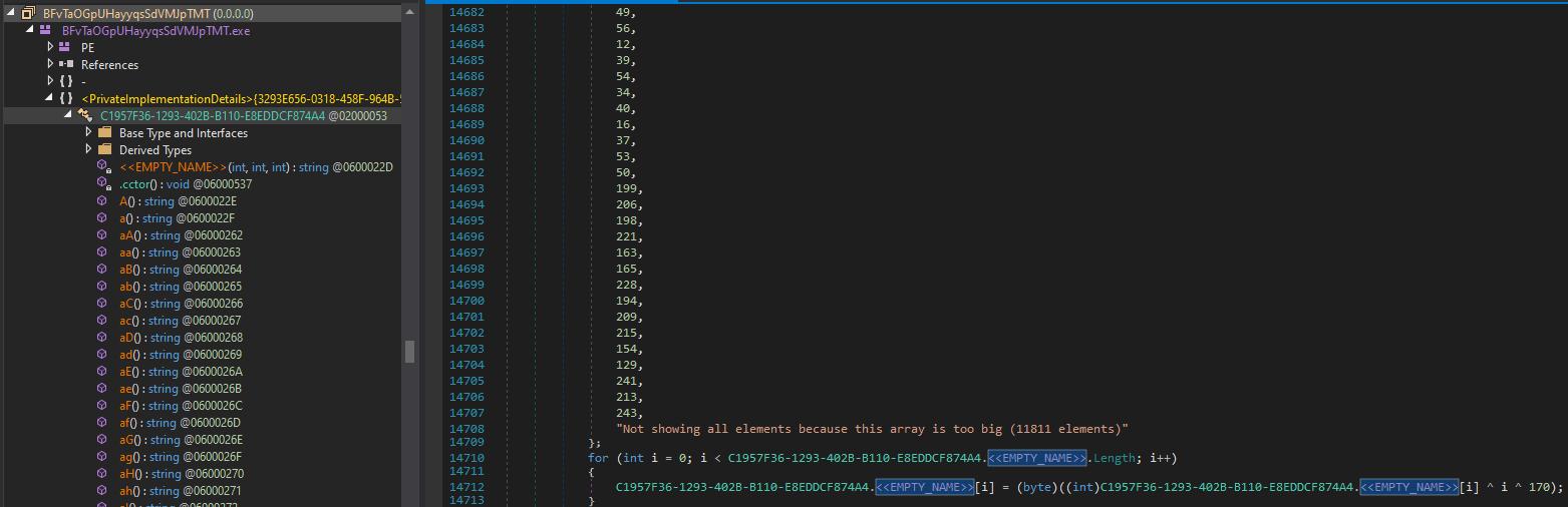 executable bytes